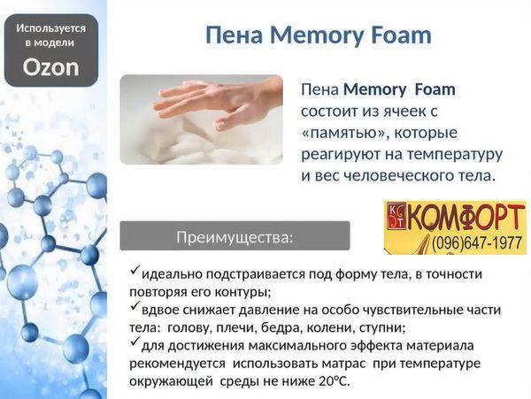 Пена Мемори в матрасах